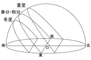 透明半球のプリント03.jpg
